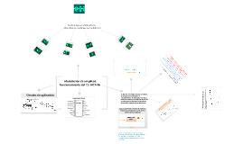 Informe modulación de amplitud: