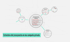 Estructura del presupuesto en una compañía privada