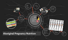 Getting started: Nutrition Calculator