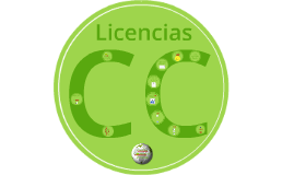 Copy of Copy of Licencias Creative Commons
