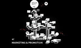 CV3020: MARKETING & PROMOTION