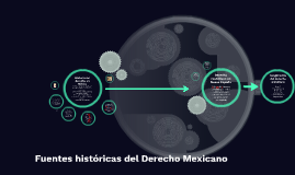 Rasgos de las fuentes históricas del Derecho Castellano, con