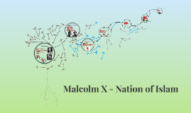 Malcolm X - Nation Of Islam