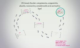 El Consejo Escolar: competencias, composición, elección, ren