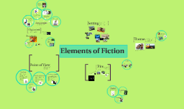 Copy of Elements of Fiction