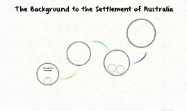 The Background to the Settlement of Australia