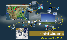 Copy of Global Wind Belts
