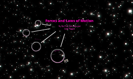 Forces and Laws of Motion