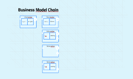 Business Model Roadmap