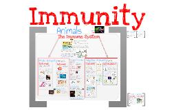 AP Bio - Physiology 6: Immunity