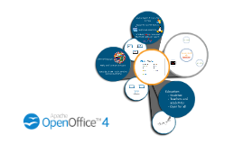 Copy of Apache OpenOffice