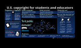 Copy of U.S. copyright for students and educators