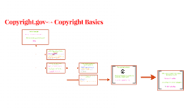 Copyright.gov--> Copyright Basics