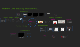 The Live Industry Module Introduction Wk 1