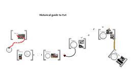 Historical Guide to Cut by Sylvia Plath