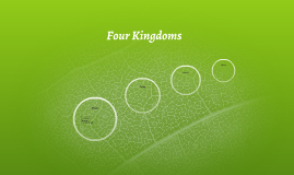 Four Kingdoms