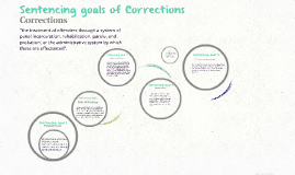 sentencing goals of corrections 3 1 understand the definition of punishment be able to articulate the retributive and utilitarian rationales for punishment understand the social contract and how it supports the right of society to punish distinguish between incapacitation and punishment understand the restorative justice philosophy the rationale for imprisonment joycelyn m pollock.