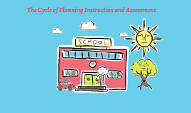 The Cycle of Planning, Instruction, and Assessment