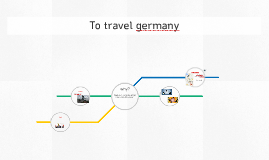 To travel germany