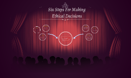 Six Steps For Making Ethical Decisions