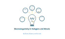 Copy of Electronegativity of Halogens and Metals