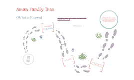 Aman Family Tree