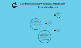 How does chemical weathering effect cars?