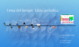 Lnea del tiempo tabla peridica by natalie adame on prezi urtaz Images