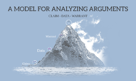 A MODEL FOR ANALYZING ARGUMENTS