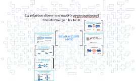 La relation client : un modèle organisationnel transformé pa