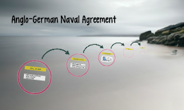 Anglo german naval agreement by roshan vemu on prezi anglo german naval agreement platinumwayz