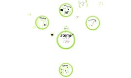 Copy of Atoms!