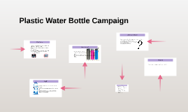 Copy of Water Bottle Presentation