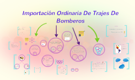 Copy of Importacion Ordinaria De Tra