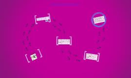 Copy of VIGENCIAS FUTURAS