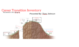 Copy of Career Transition Inventory