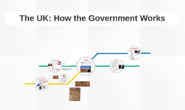 The UK: How the Government Works