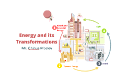 Energy Part 2: Types of Energy  - Elementary/Primary