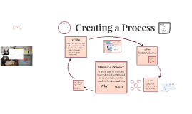 Avaelgo - Creating a Process - Workshop Guide