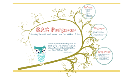 Purpose of SAC - November 2012