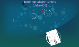 Biotic and Abiotic Factors (Video 020)