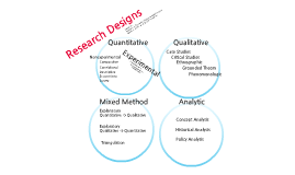 Copy of Research Models