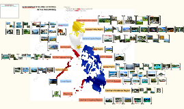 Copy of ECOTOURISM SITES AND ACTIVITIES IN THE PHILIPPINES