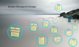 Reality Therapy in Groups