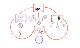 Copy of Legados Literario-culturales, memoria y antologías en la educación en Lenguas