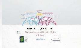 Nationalism and Gender Roles in Ireland