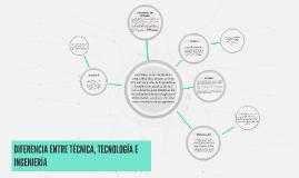 Copy of DIFERENCIA ENTRE TECNICA, TECNOLOGÍA E INGENIERÍA