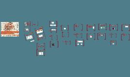 STC - Noções Básicas de Gráfos