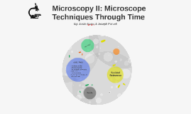 Microscopy II: Microscope Techniques Through Time