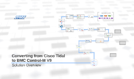 Converting from Cisco Tidal to BMC Control-M V9